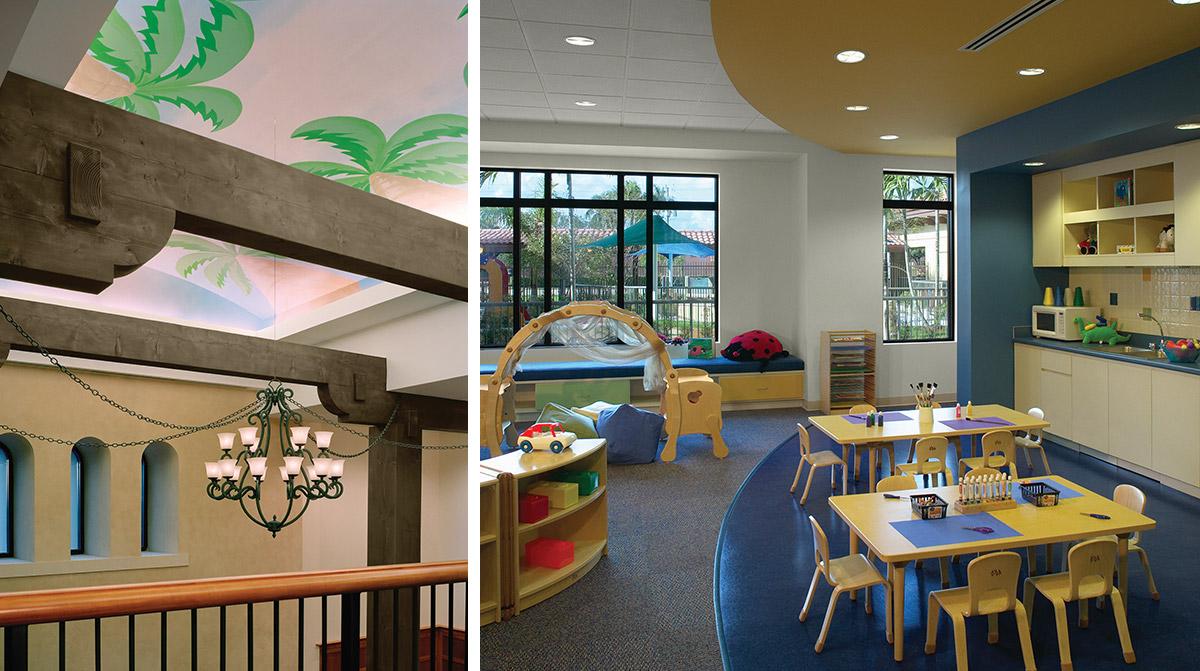 Best Bachelors In Interior Design Degrees